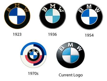 История автомобилей марки бмв
