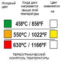 Термографический контроль температуры